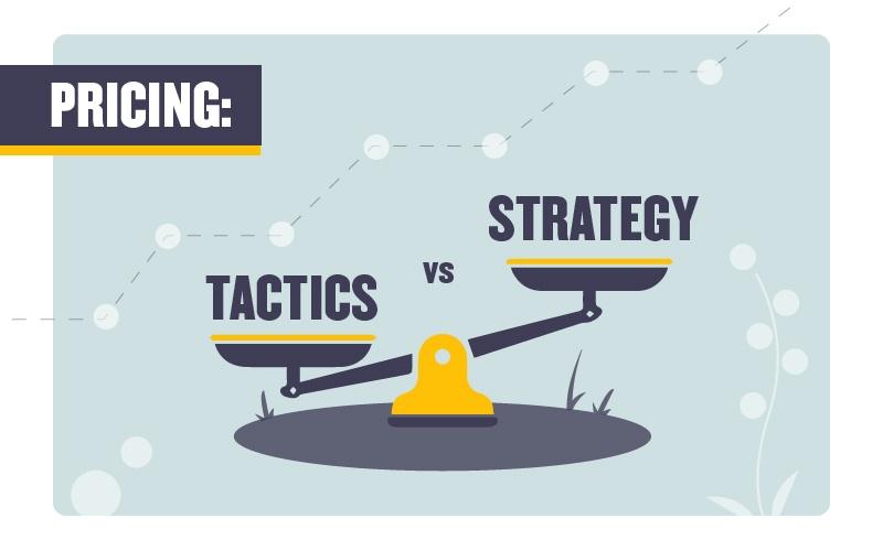 Pricing: Strategy vs. Tactics
