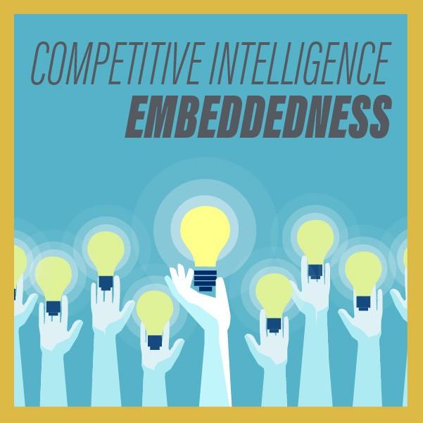 Competitive Intelligence Embeddedness