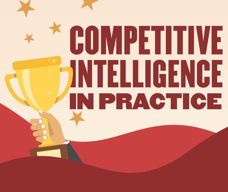 Competitive Intelligence in Practice