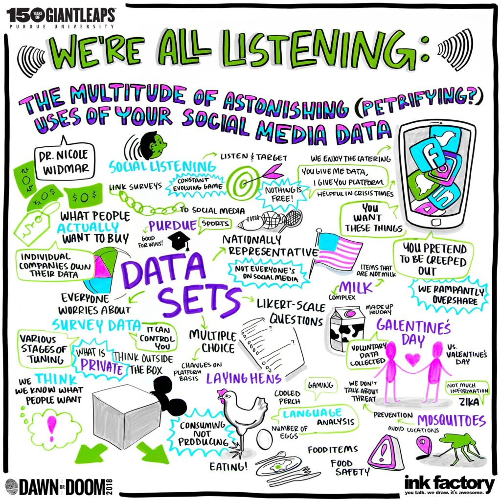 illustration showing the multitude of astonishing uses of your social media data